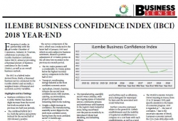 Ilembe Business Confidence Index (IBCI) 2018 Year-End