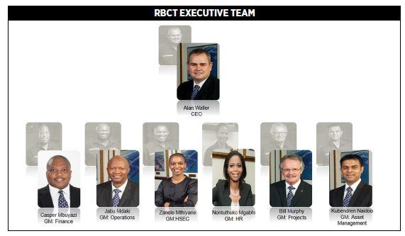 RBCT Executive Team