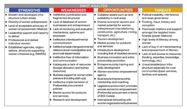 swot analysis purchasing department Bad swot analysis guidance page 1 of 5 swot analysis looks at your dermatology department swot analysis assess whether your department strengths effective purchasing and good.