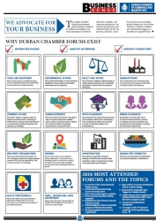 Why Durban Chamber Forums Exist